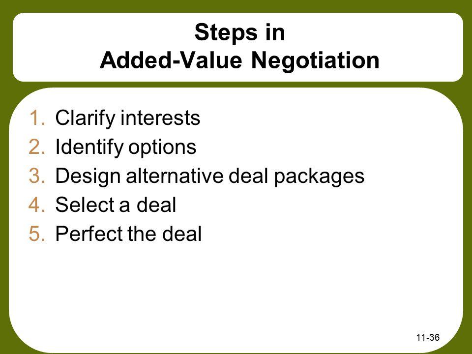 Steps in Added-Value Negotiation