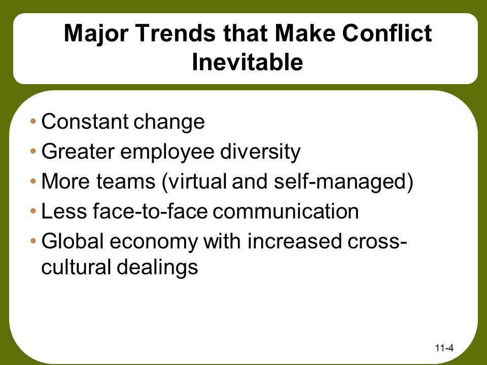 Major Trends that Make Conflict Inevitable