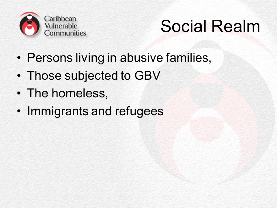 Social Realm Persons living in abusive families,