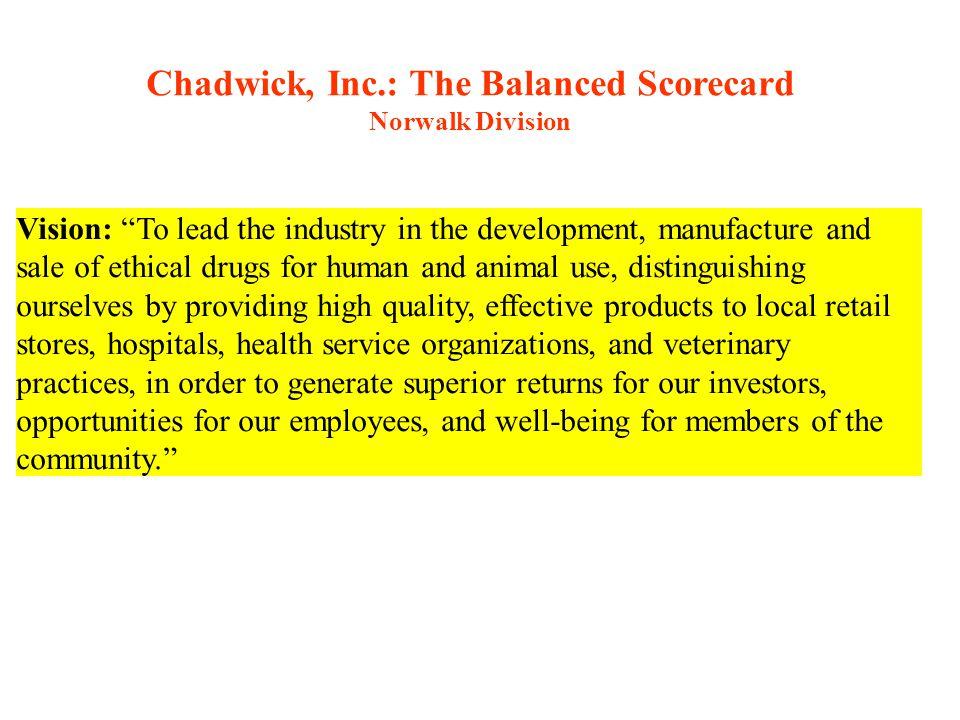 Chadwick, Inc.: The Balanced Scorecard