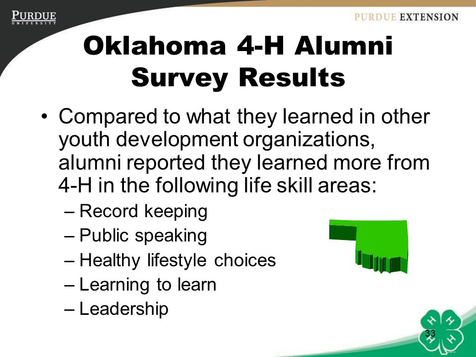 Oklahoma 4-H Alumni Survey Results