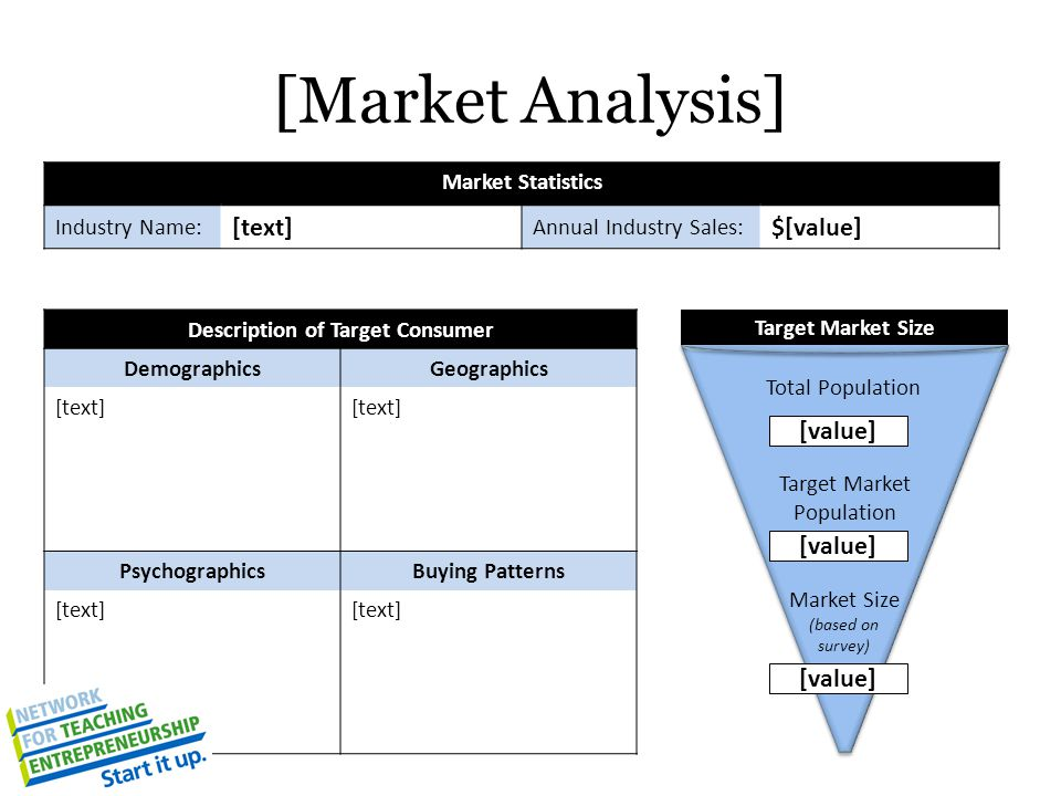 Description of Target Consumer