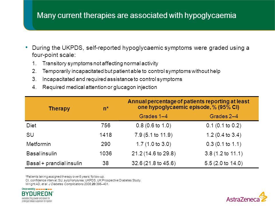 Many current therapies are associated with hypoglycaemia
