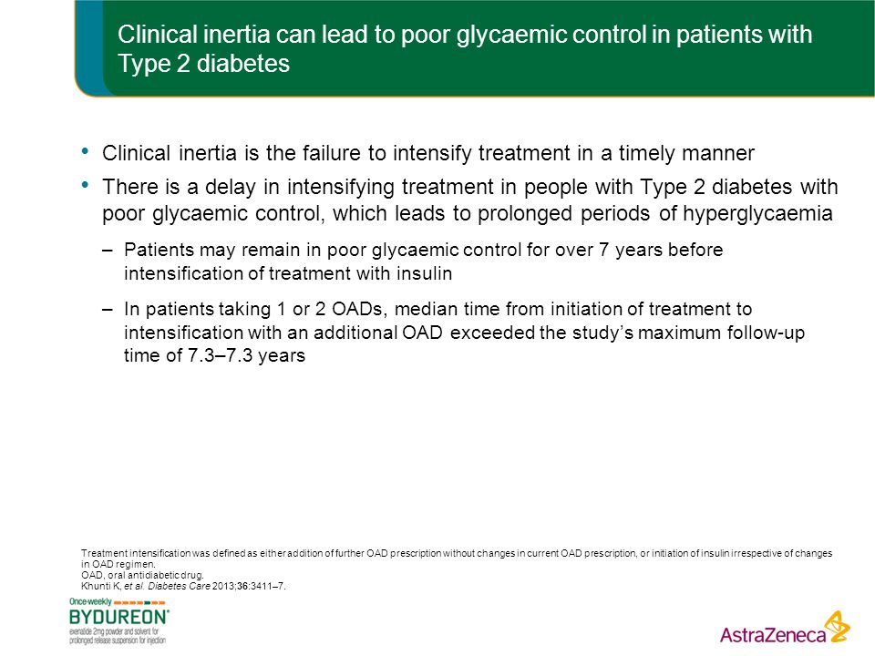 Clinical inertia can lead to poor glycaemic control in patients with Type 2 diabetes