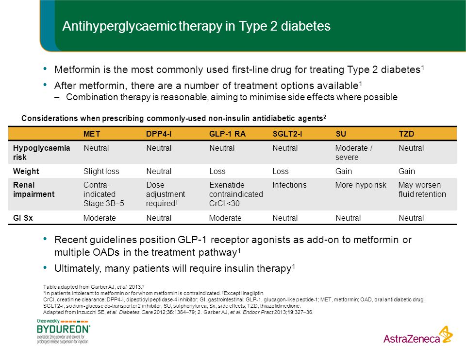 Antihyperglycaemic therapy in Type 2 diabetes
