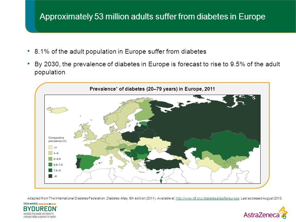 Approximately 53 million adults suffer from diabetes in Europe