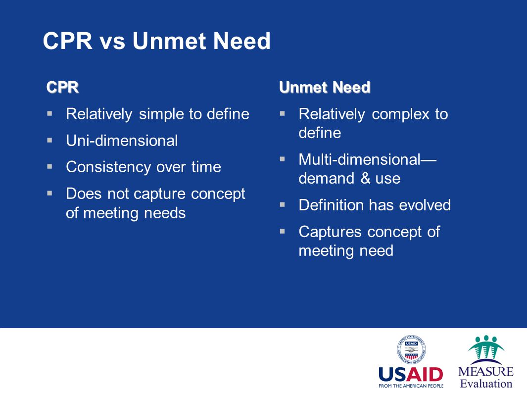 CPR vs Unmet Need CPR Relatively simple to define Uni-dimensional