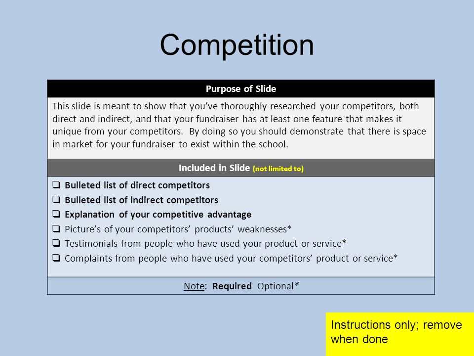 Your Competitive Advantages