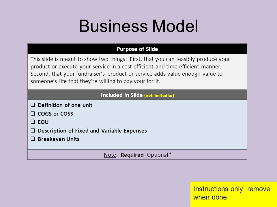 Business Model Description of Variable & Fixed Expenses