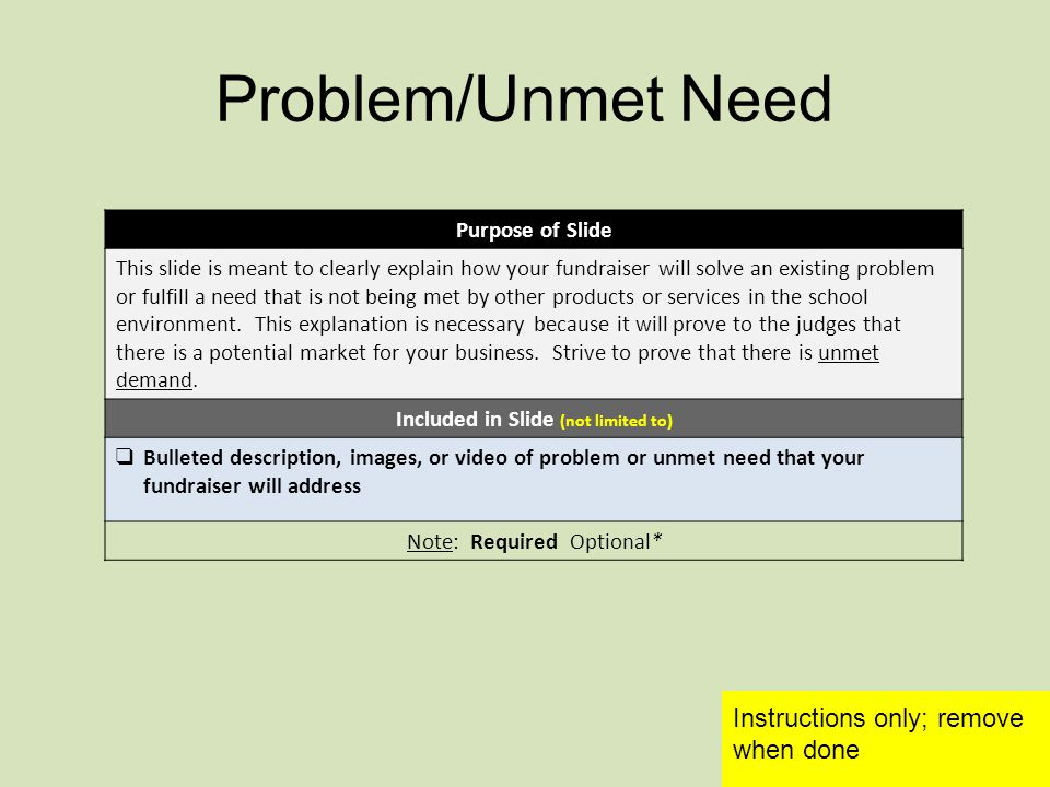 Problem/Unmet Need What this slide's all about.
