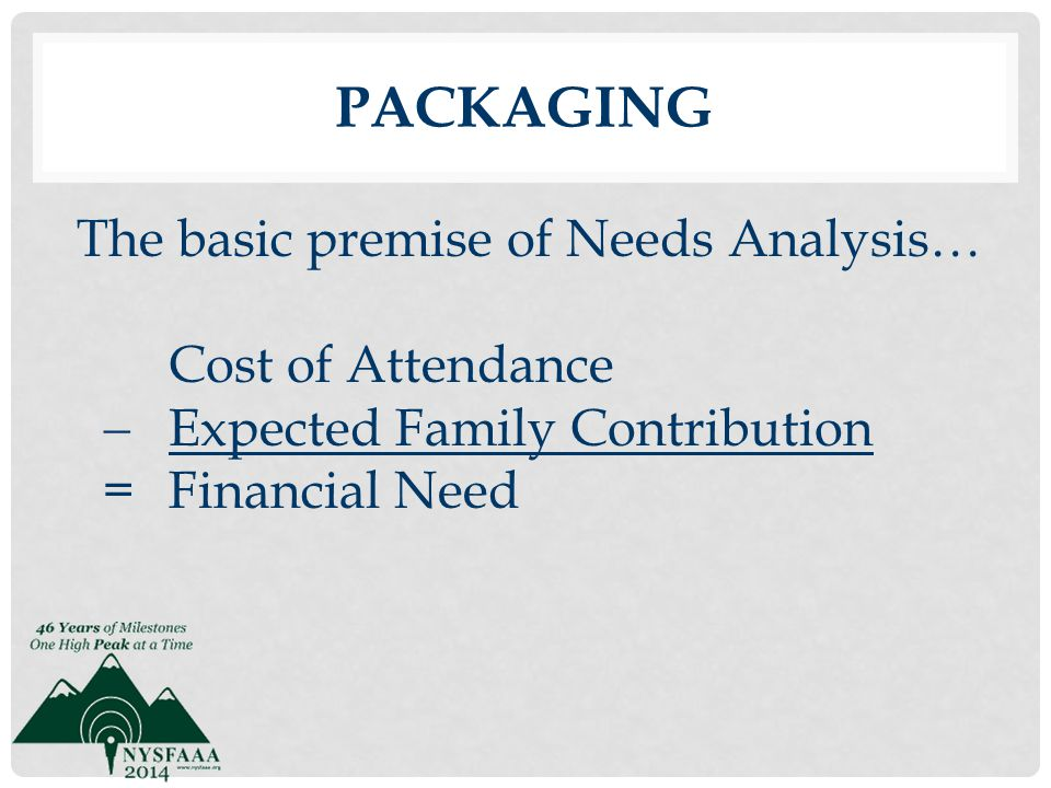 Packaging The basic premise of Needs Analysis… Cost of Attendance