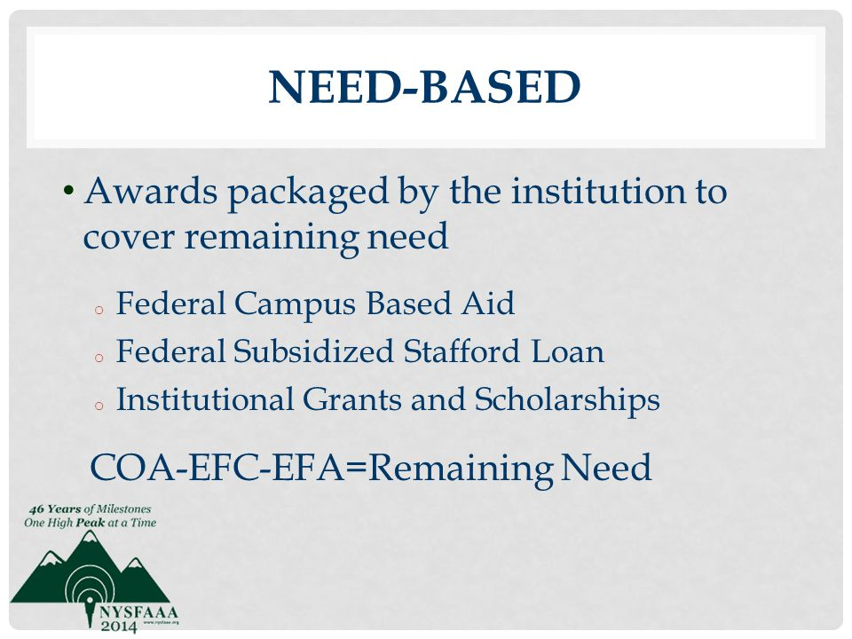 Need-Based Awards packaged by the institution to cover remaining need