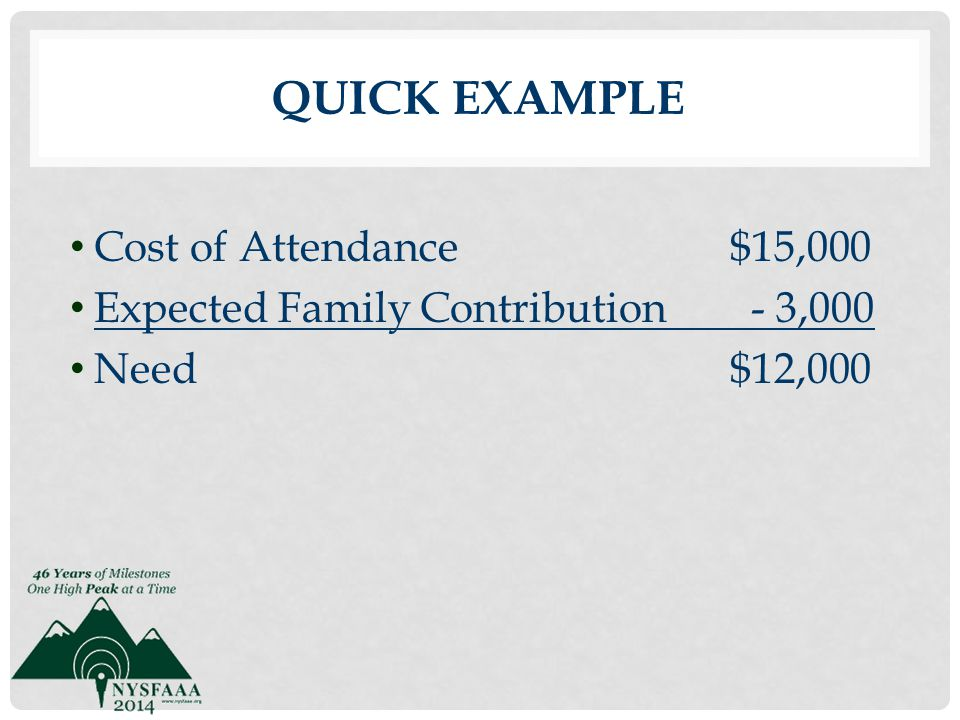 Quick Example Cost of Attendance $15,000