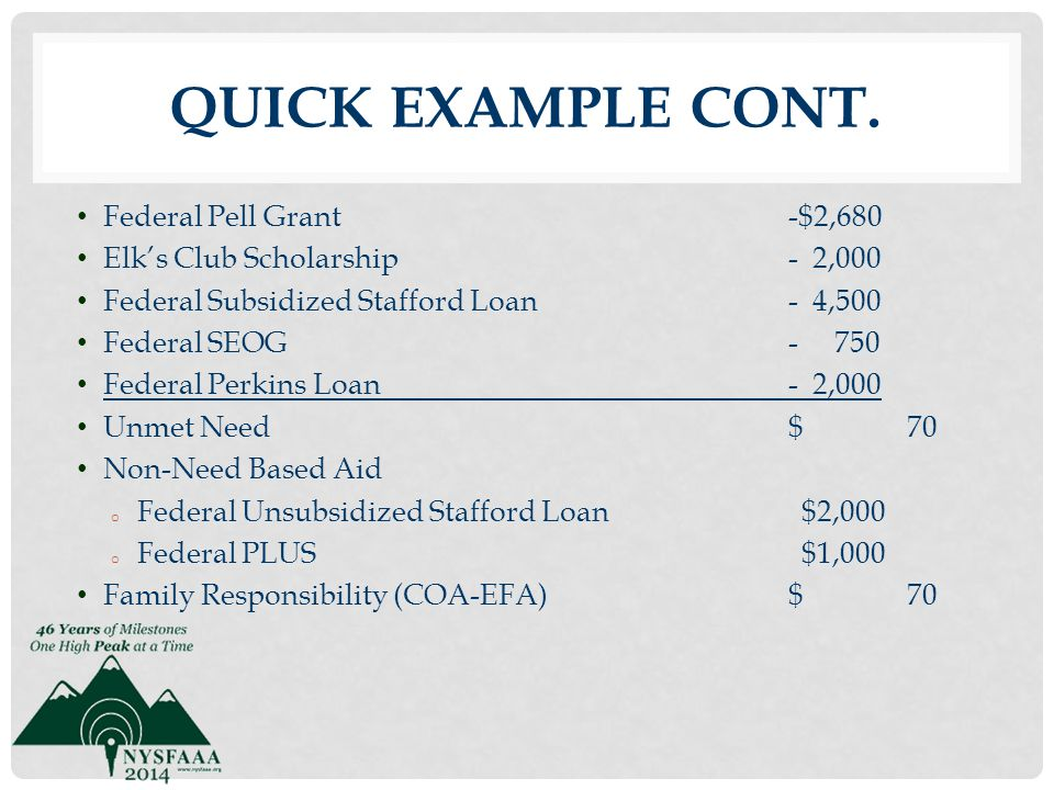 Quick Example cont. Federal Pell Grant -$2,680