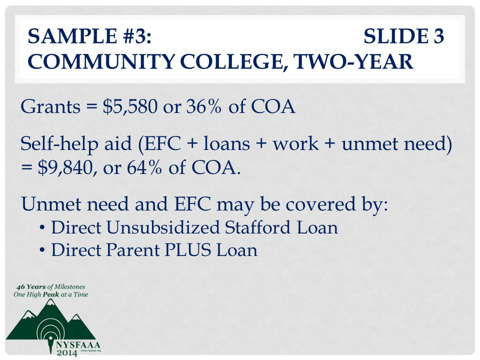 Sample #3: slide 3 Community College, Two-Year
