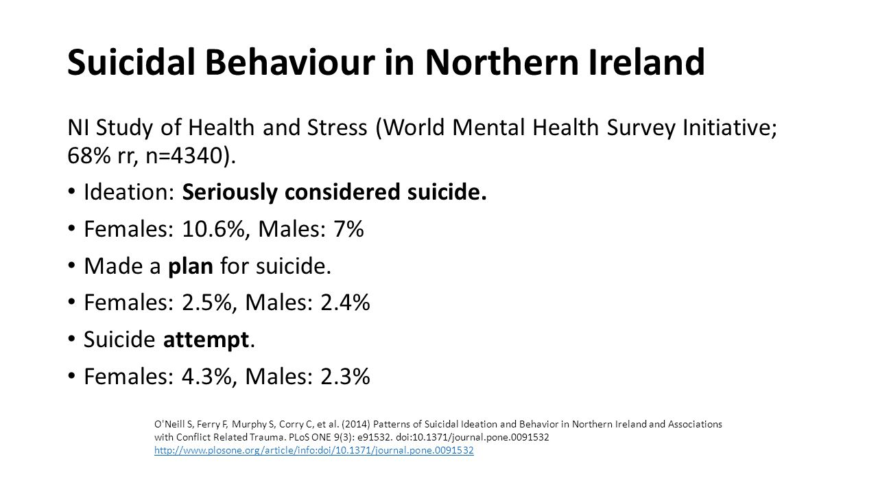 Suicidal Behaviour in Northern Ireland