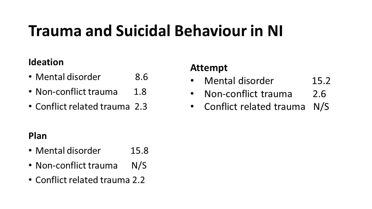 Trauma and Suicidal Behaviour in NI