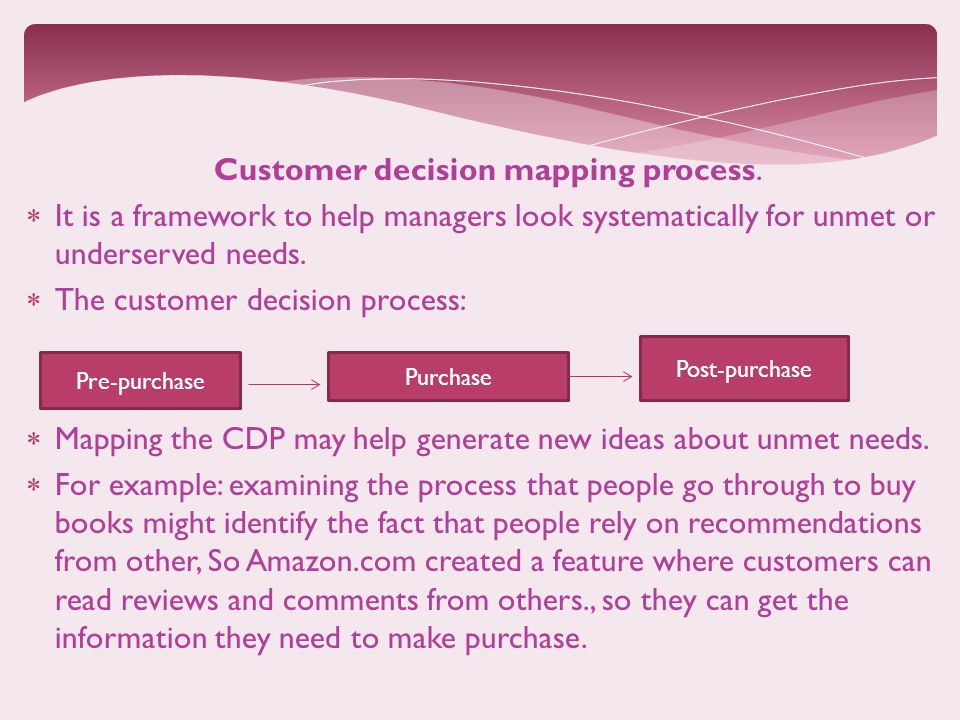 Customer decision mapping process.