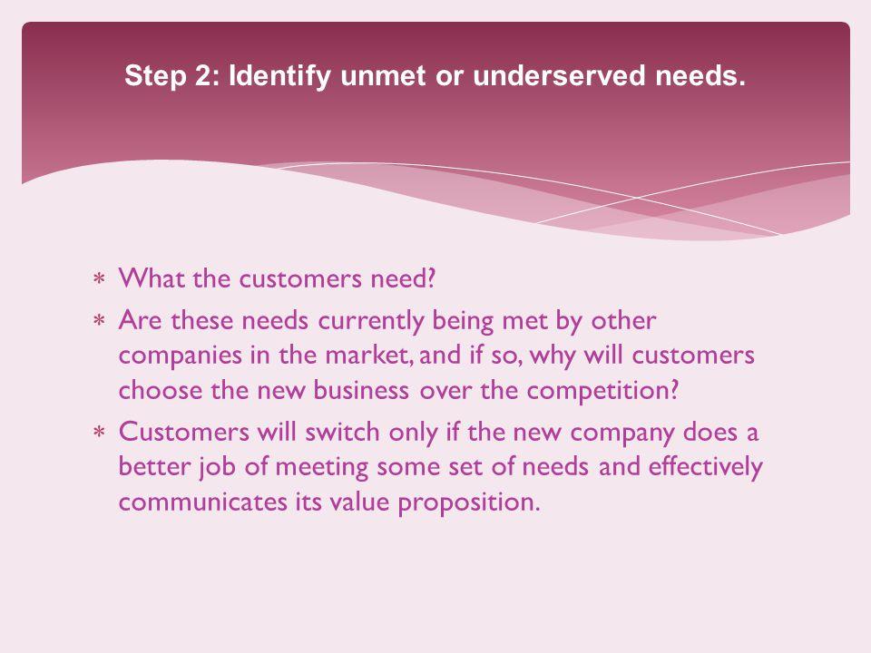 Step 2: Identify unmet or underserved needs.