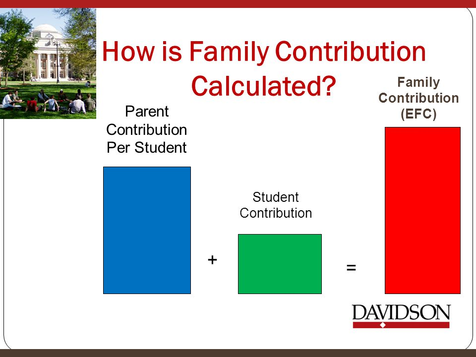 How is Family Contribution Calculated