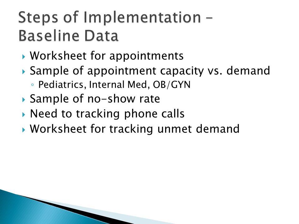 Steps of Implementation – Baseline Data