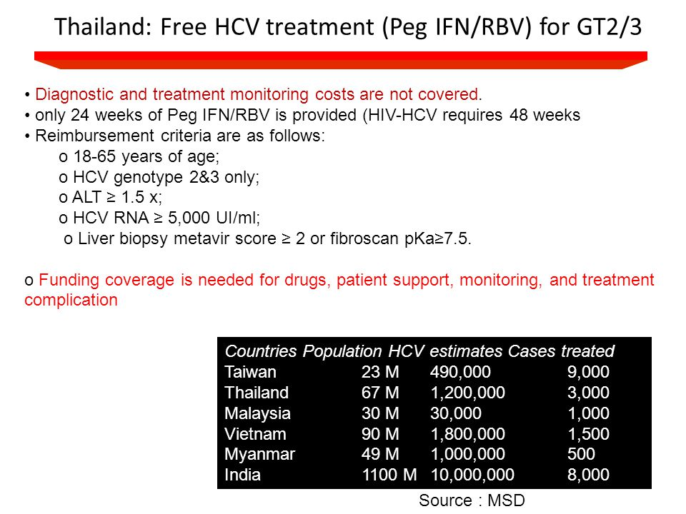 Thailand: Free HCV treatment (Peg IFN/RBV) for GT2/3