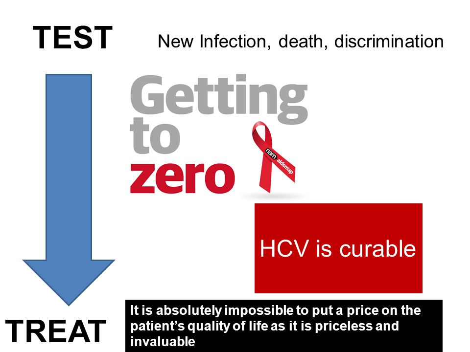 TEST TREAT HCV is curable New Infection, death, discrimination
