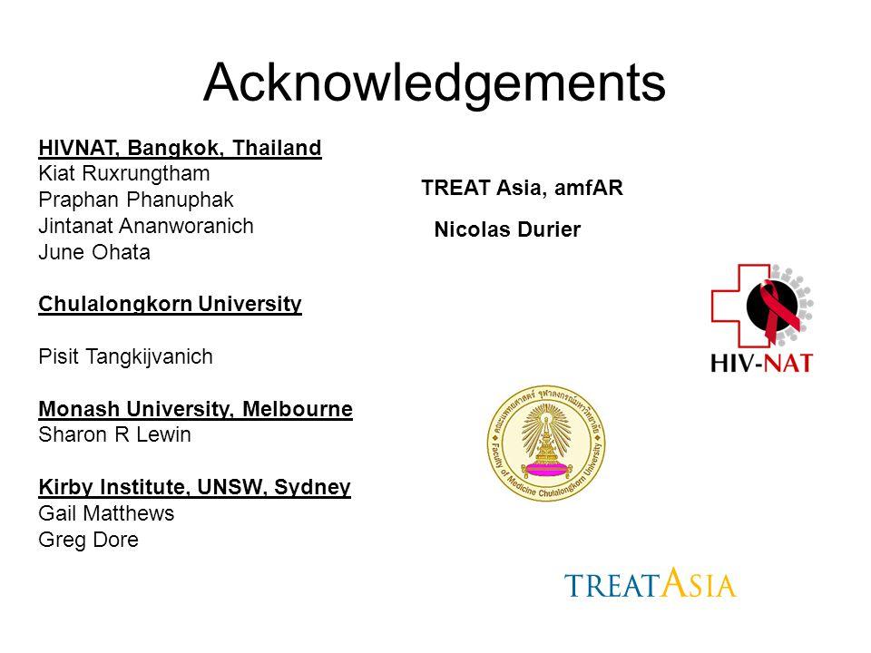 Acknowledgements HIVNAT, Bangkok, Thailand Kiat Ruxrungtham