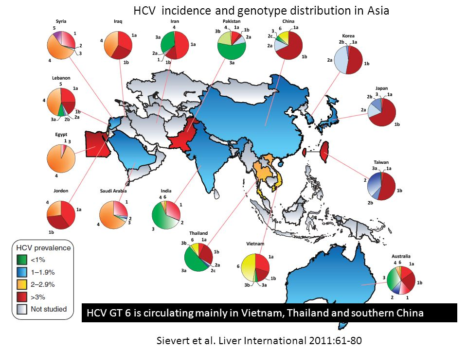 HCV incidence and genotype distribution in Asia