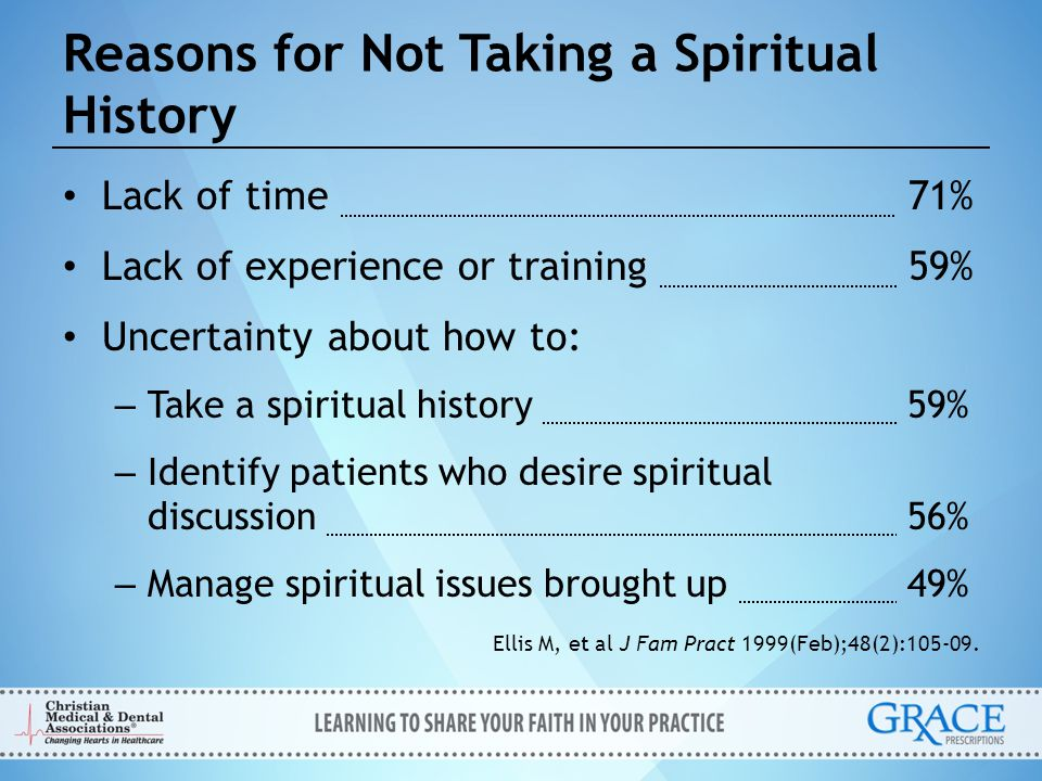 Reasons for Not Taking a Spiritual History