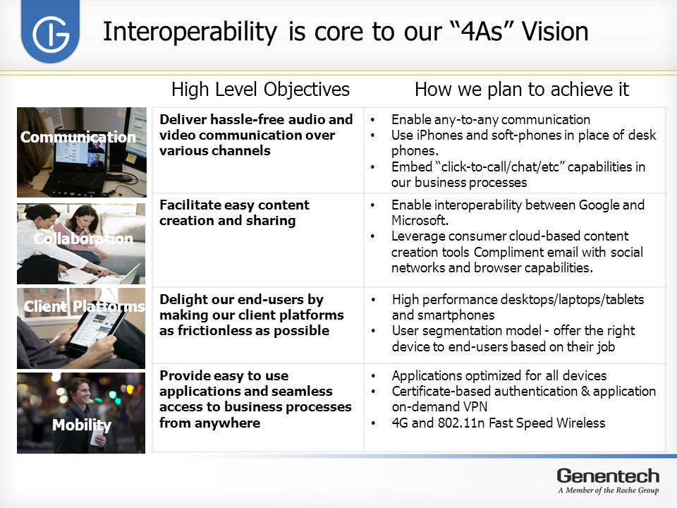 Interoperability is core to our 4As Vision
