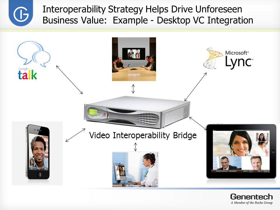 Interoperability Strategy Helps Drive Unforeseen Business Value: Example - Desktop VC Integration