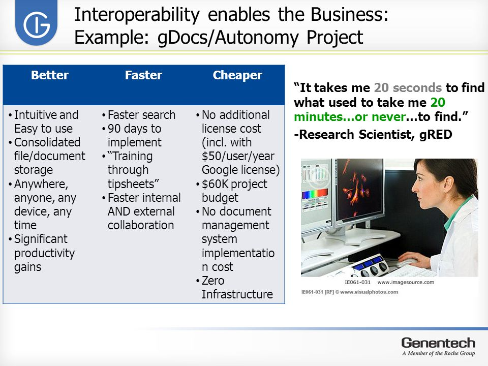 Interoperability enables the Business: Example: gDocs/Autonomy Project