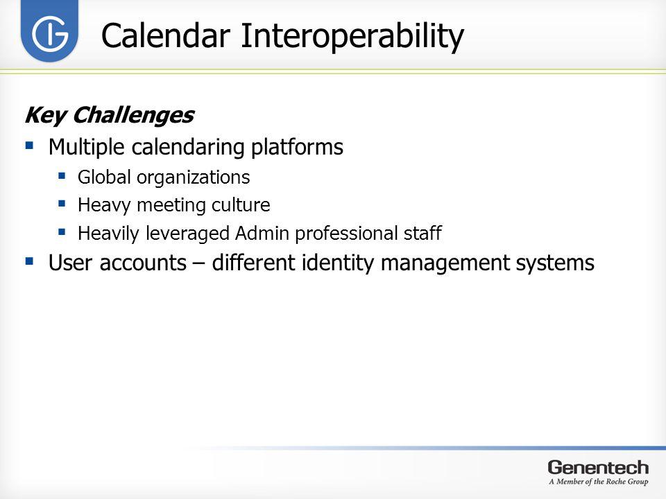 Calendar Interoperability