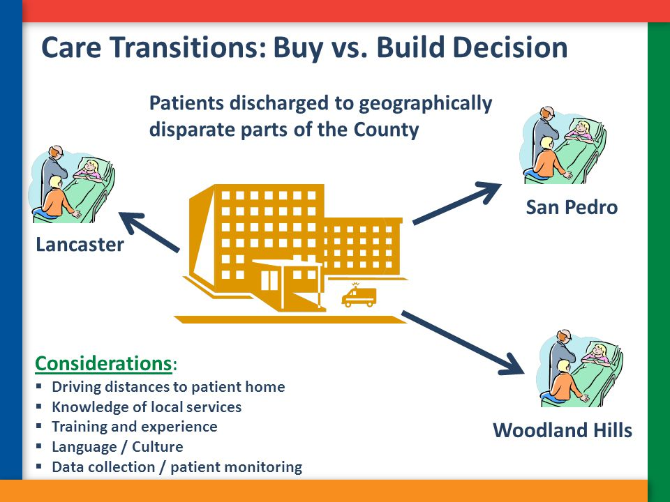 Care Transitions: Buy vs. Build Decision