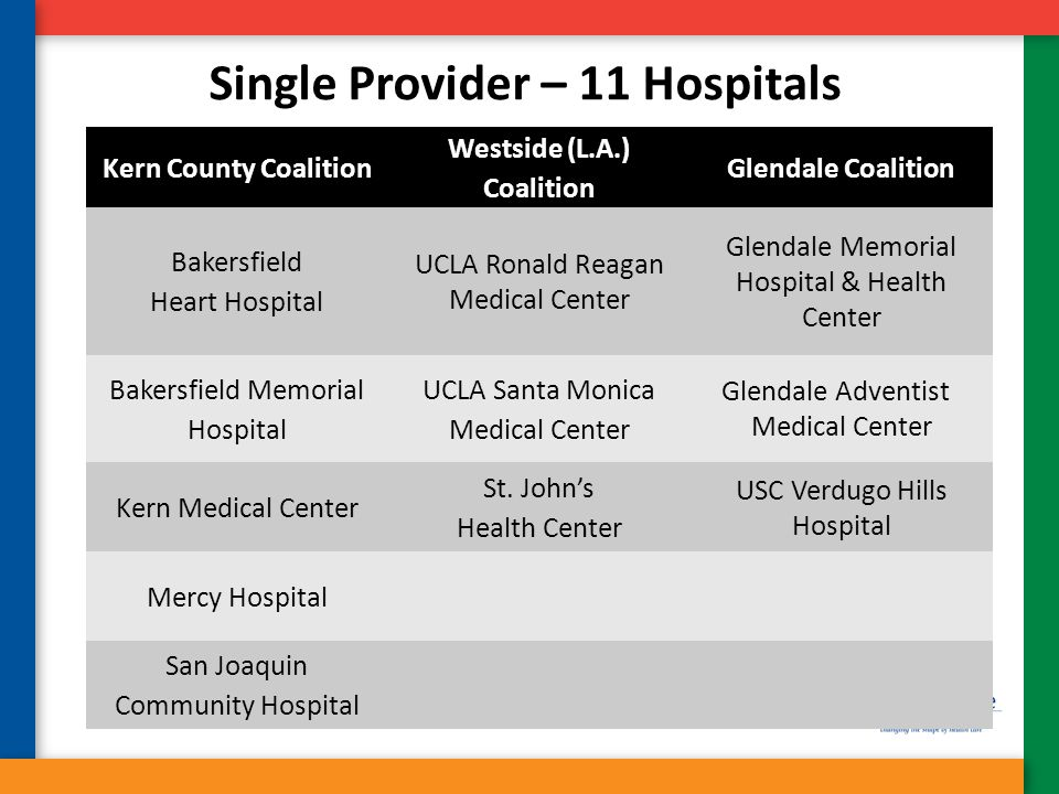 Single Provider – 11 Hospitals Westside (L.A.) Coalition