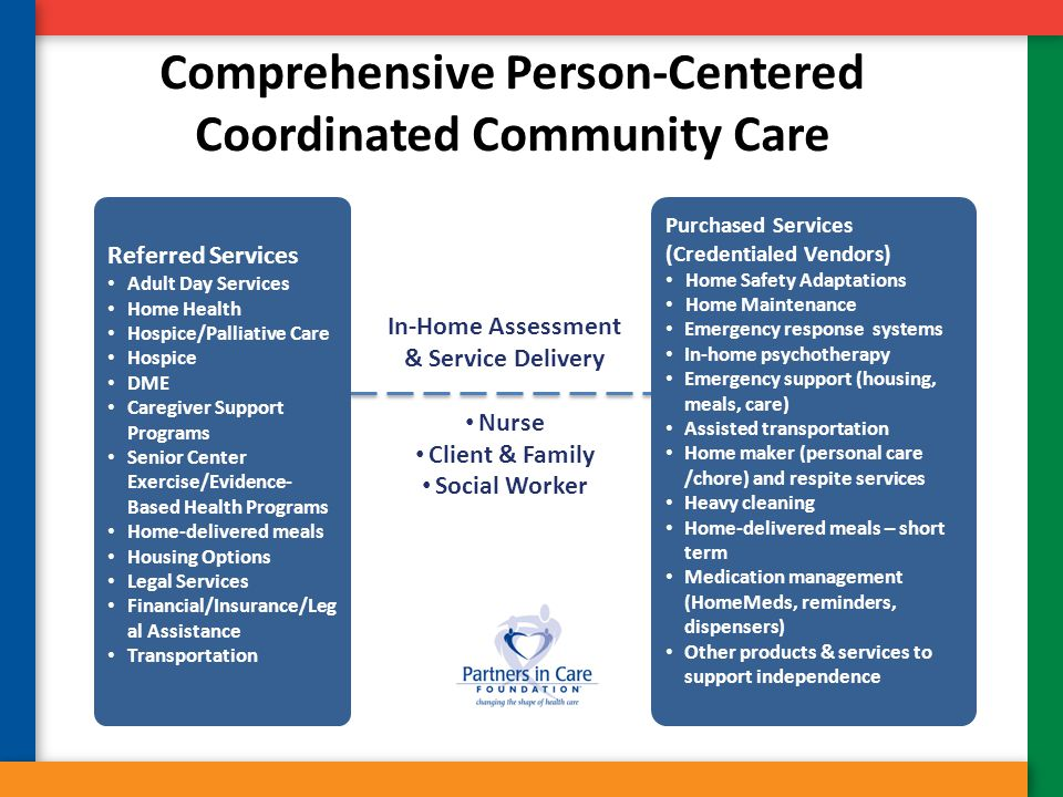 Comprehensive Person-Centered Coordinated Community Care