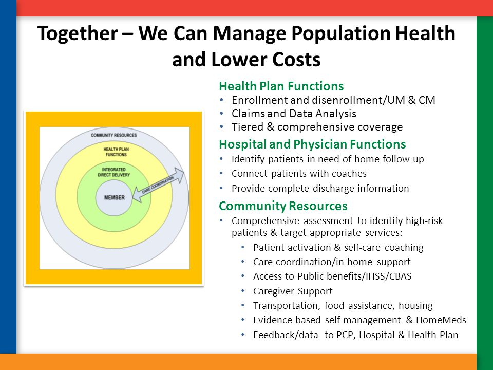 Together – We Can Manage Population Health and Lower Costs