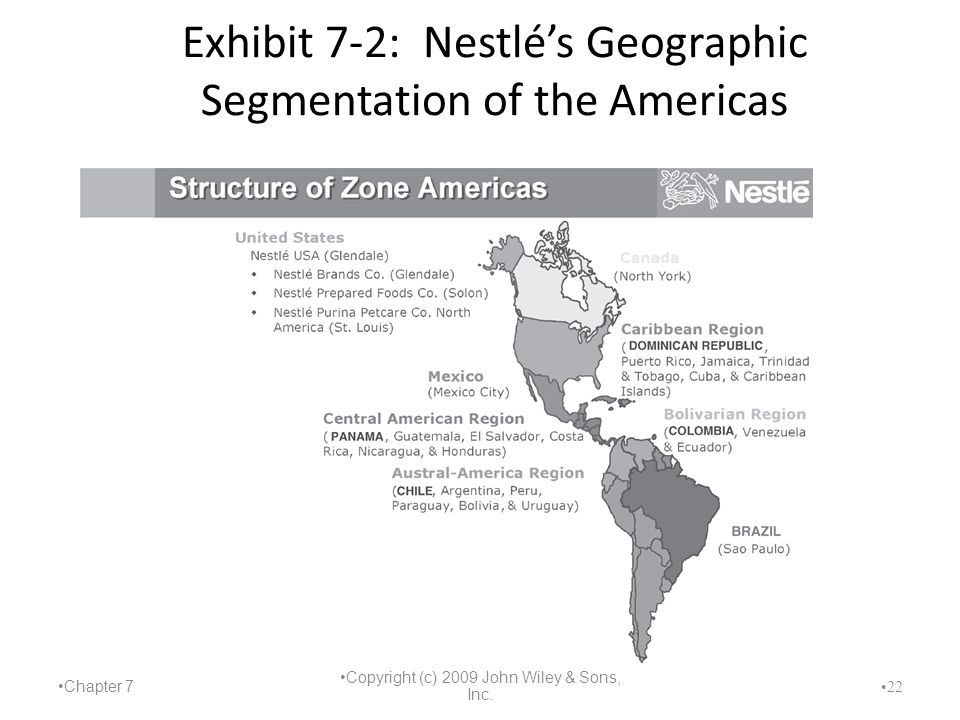Exhibit 7-2: Nestlé's Geographic Segmentation of the Americas