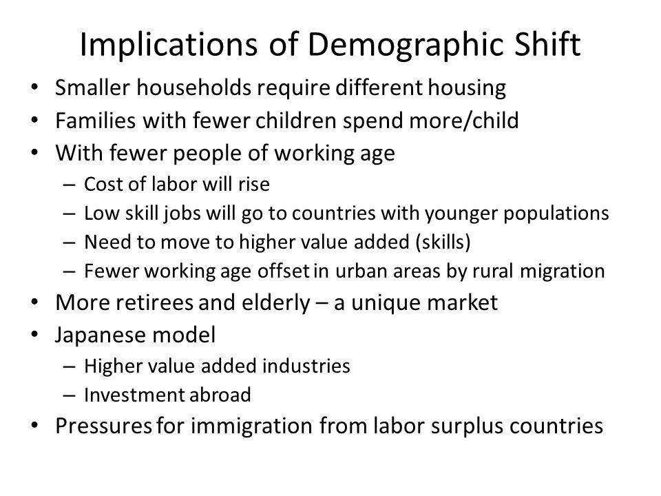 Implications of Demographic Shift