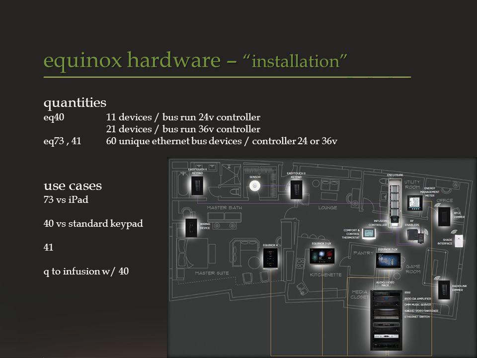 equinox hardware – installation