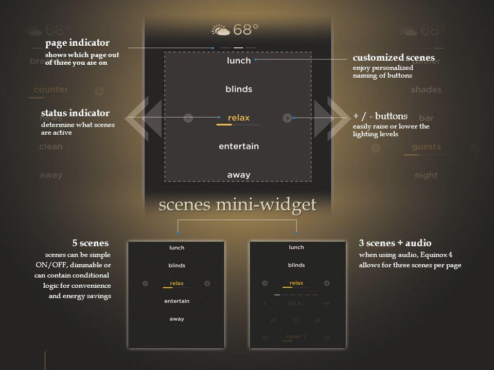 scenes mini-widget page indicator customized scenes status indicator