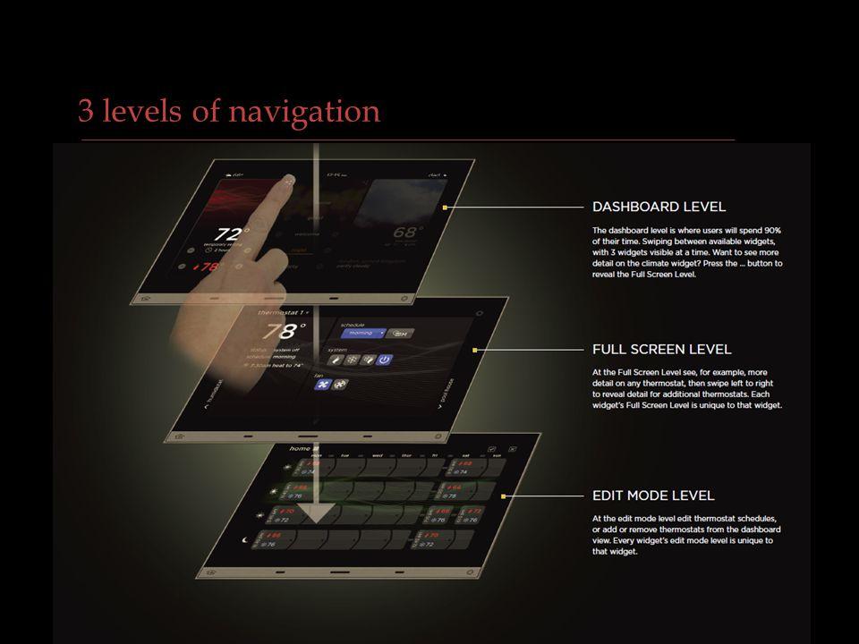3 levels of navigation