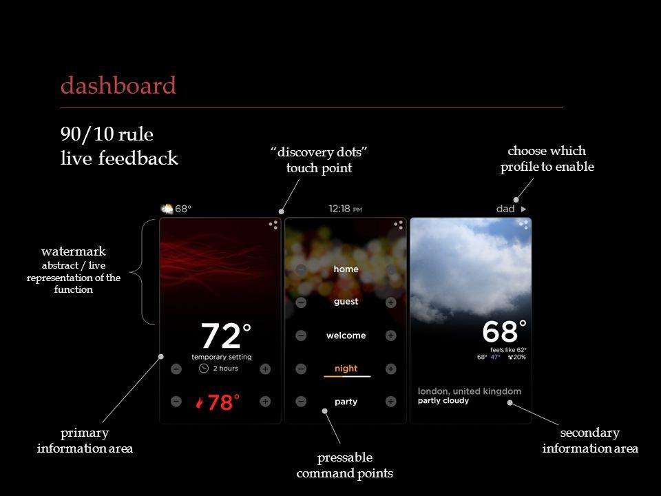dashboard 90/10 rule live feedback discovery dots