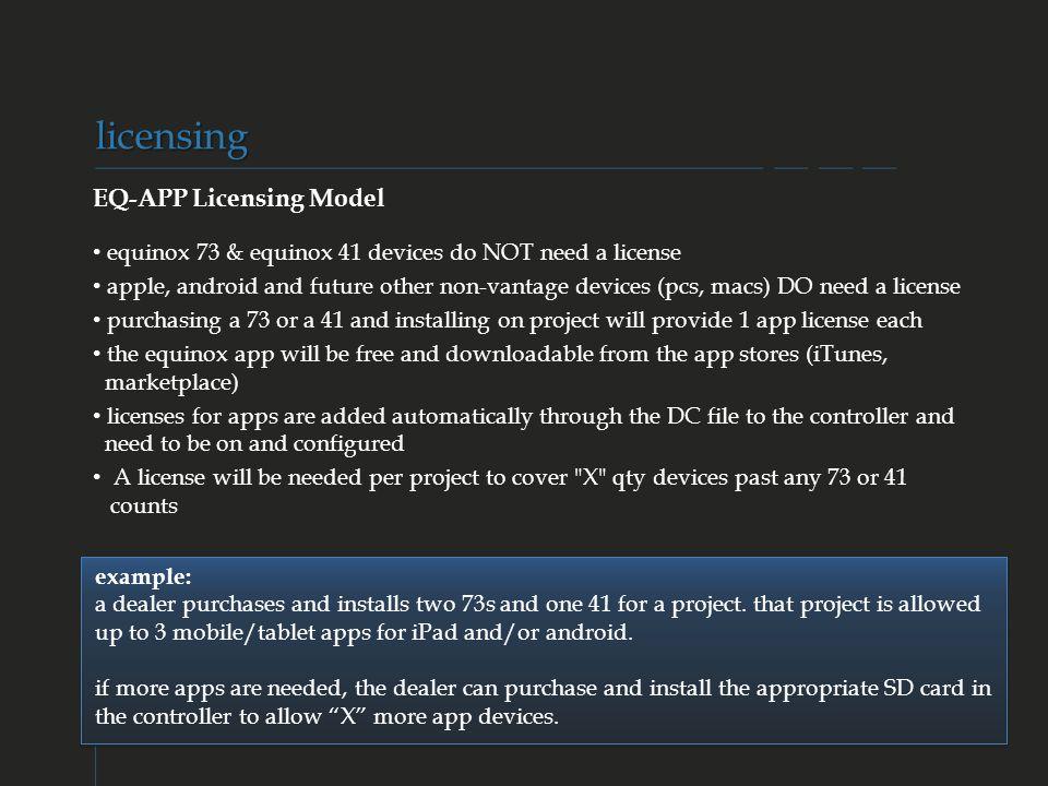 licensing EQ-APP Licensing Model