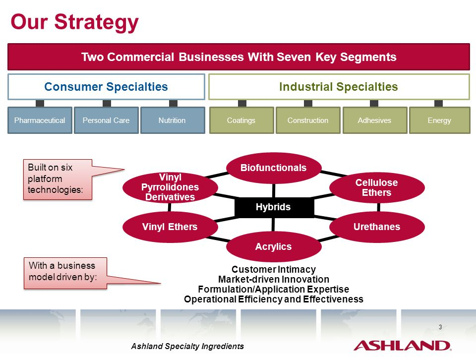 Our Strategy Two Commercial Businesses With Seven Key Segments