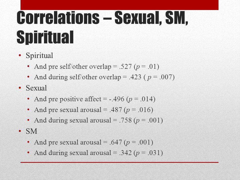Correlations – Sexual, SM, Spiritual