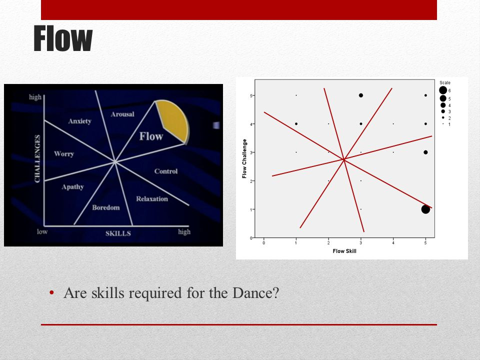Flow Are skills required for the Dance