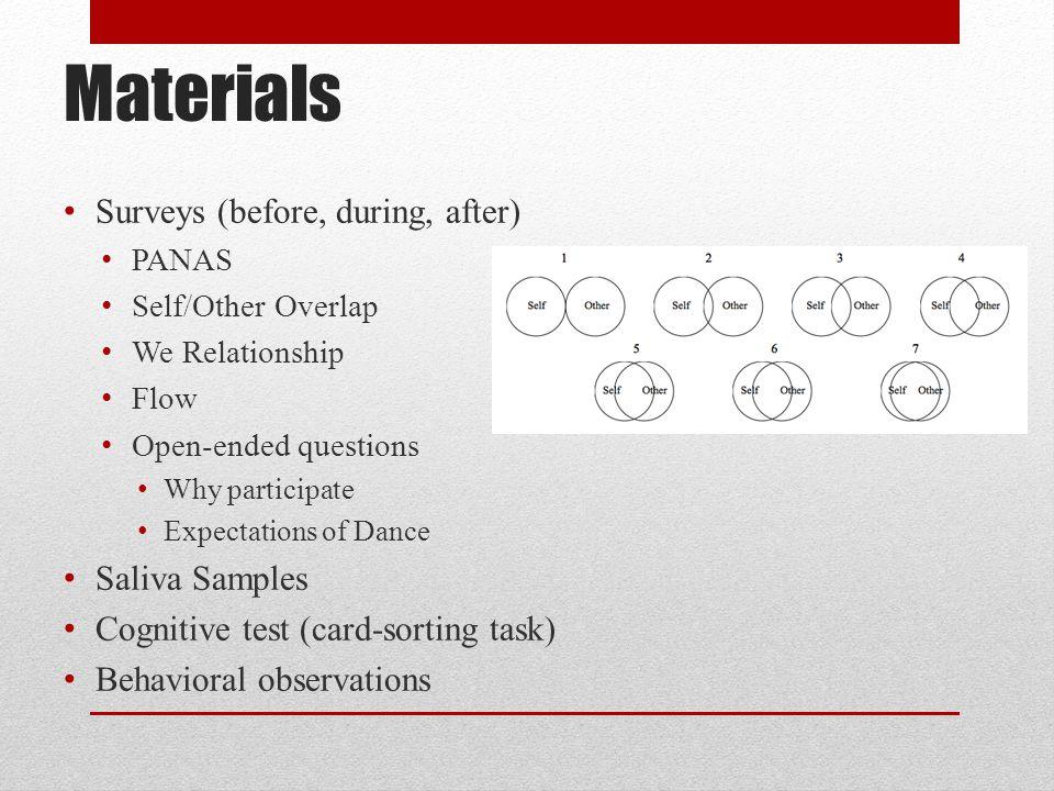 Materials Surveys (before, during, after) Saliva Samples