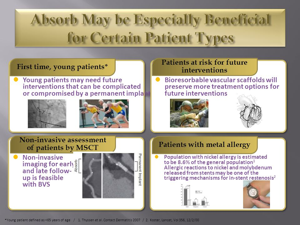 Absorb May be Especially Beneficial for Certain Patient Types